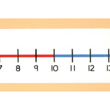 0 to 30 Number Line