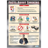HEALTH RISK POSTERS SET OF 3