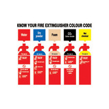 250X300MM KNOW YOUR FIRE EXT CODE