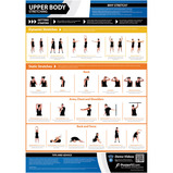 Conditioning Poster Set