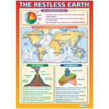 The Restless Earth Poster Set
