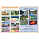 Physical or Human Features Poster