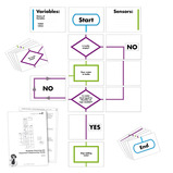 FLOWCHART SEQUENCE CARDS