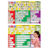 44 Sounds Wall Chart