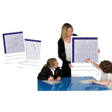 Multiplication Double-Sided Dry Erase Board