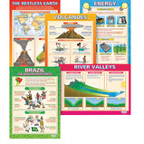 Physical Geography Poster Set