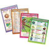 Geographical Enquiry Poster Set