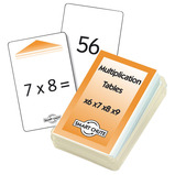 MULTIPLICATION CHUTE CARDS X6-X9