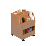 Resources Trolley